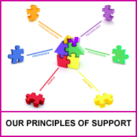 We Support Principles of Support